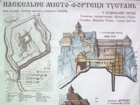 План фортеці Тустань