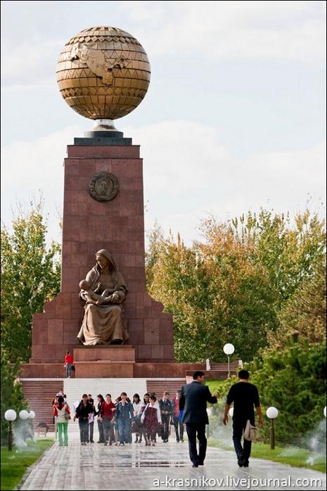 глобус Узбекистану